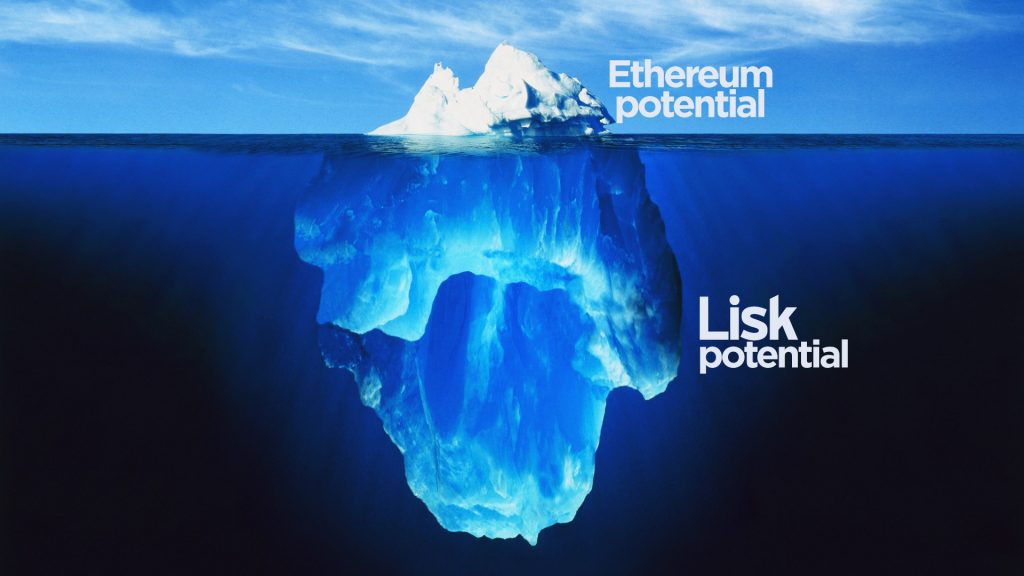 لیسک Lisk چیست ؟