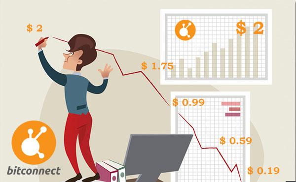 مدلی جدید برای رسیدن به ثبات قیمتی در ICO