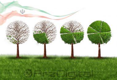 اقتصاد ایران بیت کوین