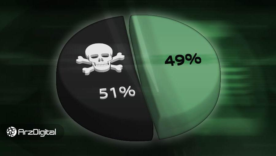 حمله ۵۱ درصد در بلاک چین چیست؟ + ویدیو