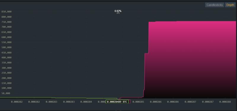نهنگهای بازار چگونه سرمایهها را میبلعند ؟