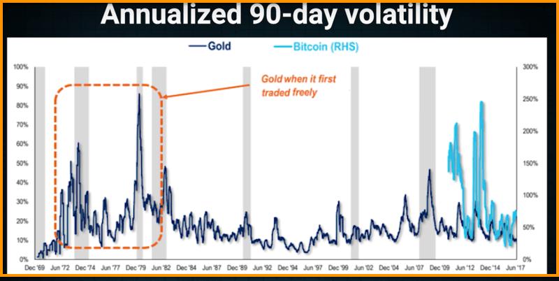 بازار ارزهای دیجیتال را عمیق تر درک کنید