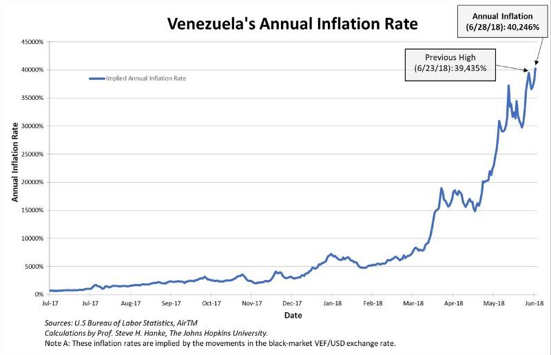 آیا نسل سوم ارزهای دیجیتال ناجی مردم ونزوئلا خواهند شد؟
