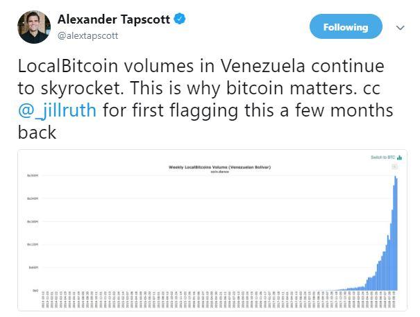 افزایش بیسابقه خرید بیت کوین توسط ونزوئلاییها