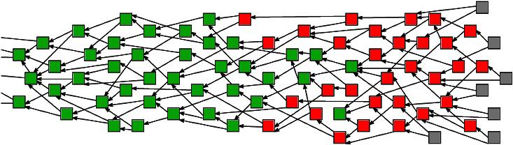 مروری بر تمام الگوریتمهای اجماع در ارزهای دیجیتال; از اثبات کار تا قاتل بلاک چین !