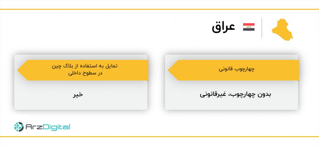 از ایران تا لبنان، جایگاه بلاک چین و وضعیت قانونی ارزهای دیجیتال در خاورمیانه چیست؟