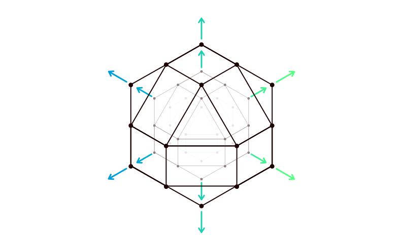 پروتکل هارمونی (Harmony) چیست؟