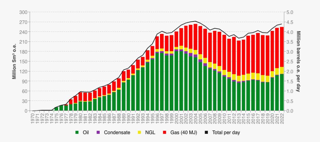 نروژ یارانه انرژی مربوط به استخراج بیت کوین را برداشت
