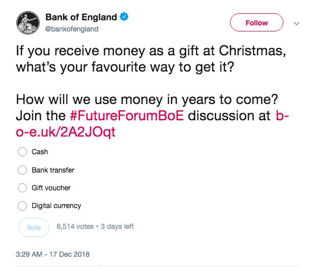 رای 70 درصدی مردم به ارزهای دیجیتال به عنوان هدیه کریسمس محبوب