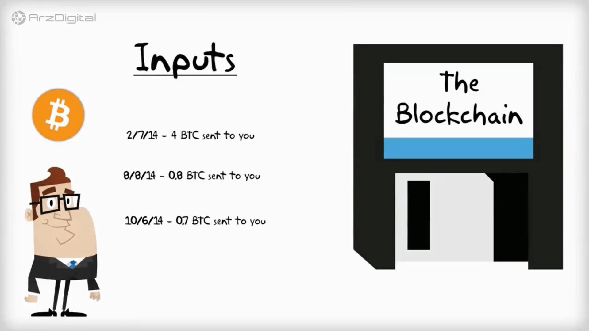 اینپوت (input) و آوتپوت (output) در تراکنش بیت کوین چیست؟