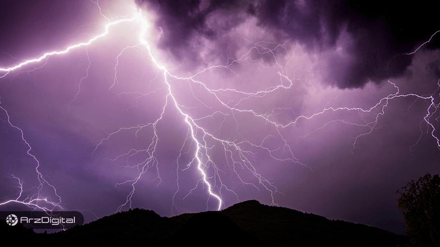 شبکه لایتنینگ (Lightning Network) چگونه کار میکند؟/شکل دادن به شبکه (بخش دوم)