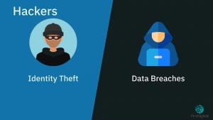 مدیریت هویت دیجیتال چیست؟