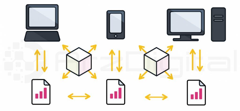 فناوری بلاک چین چگونه کار می کند؟