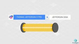 نگاهی به تاریخچه رمزنگاری و سیر تکامل آن