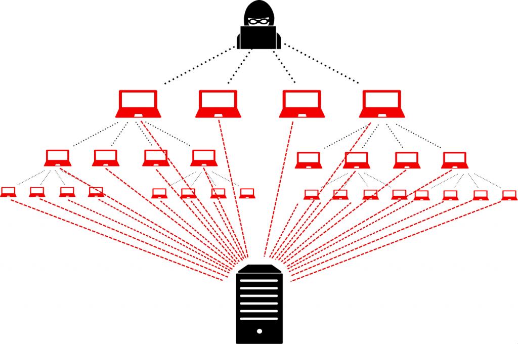 همه راههای هک و حمله به بلاک چین