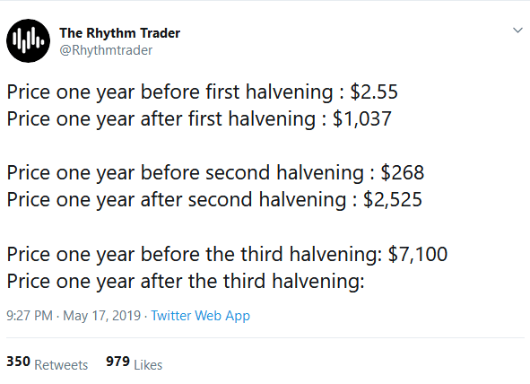 10 برابر شدن قیمت بیت کوین پس از نصف شدن پاداش سال 2016/ آیا در سال 2020 هم این اتفاق میافتد؟