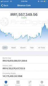 مشاهدهی نمودار قیمت بایننس کوین