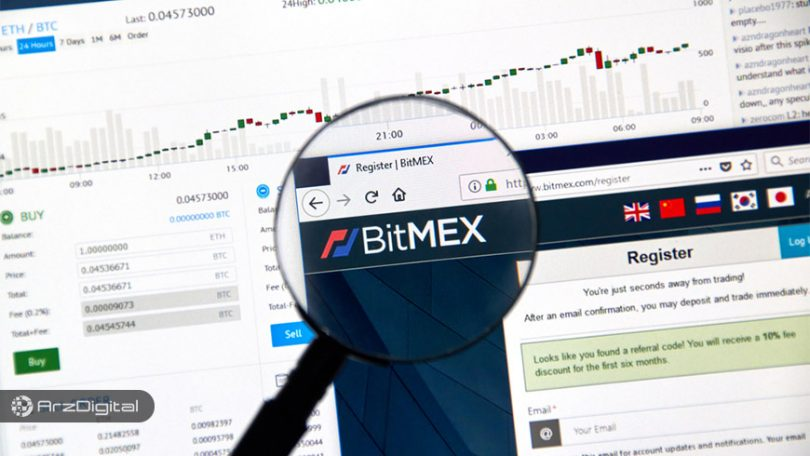 bitmex bitcoin flows
