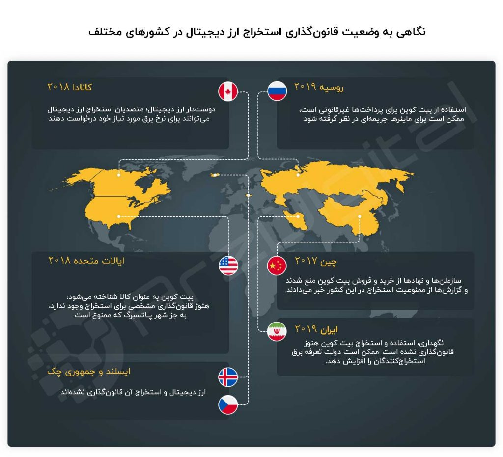 نگاهی به وضعیت قانونی استخراج ارزهای دیجیتال در کشورهای مختلف جهان