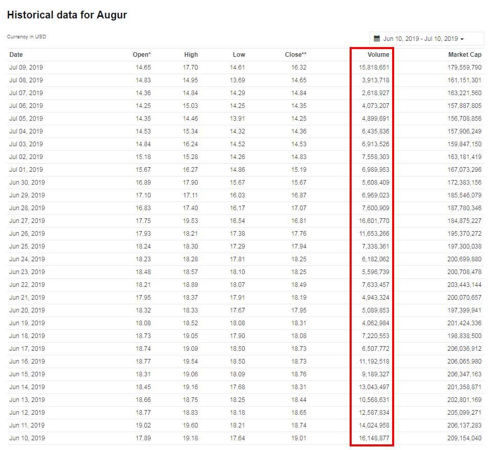 تحلیل فاندامنتال آگر؛ بررسی عوامل بنیادین موثر در قیمت