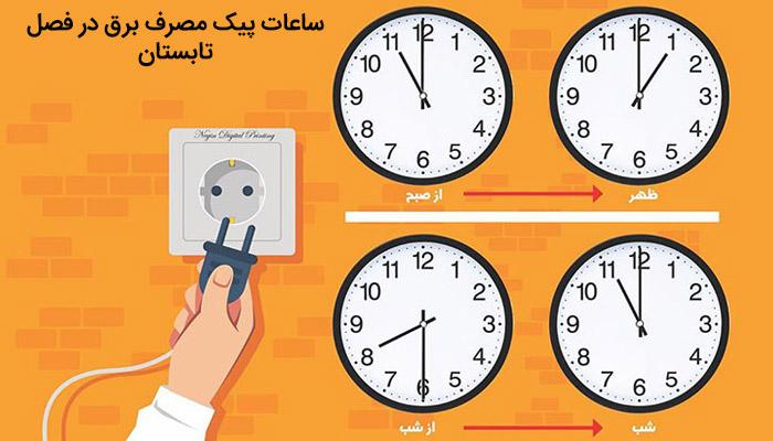 پیک مصرف برق ایران