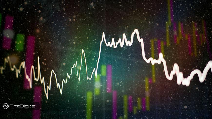 چگونه از نوسانگر مهیب برای یافتن سیگنال خرید و فروش استفاده کنیم؟