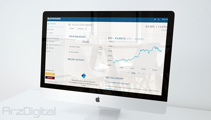 کیف پول Blockchain Wallet