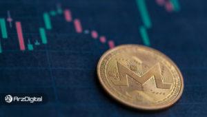 رشد قیمت مونرو پس از پایان اصلاح تا چه سطحی ادامه خواهد داشت؟