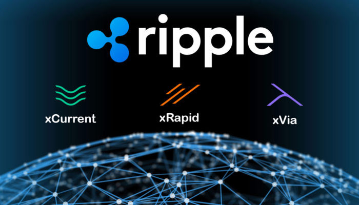 محصولات شرکت ریپل