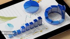 معرفی انواع تحلیل در بازار ارزهای دیجیتال