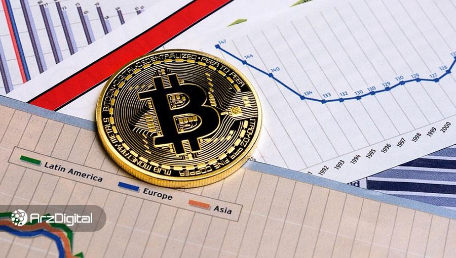 احتمال سقوط بیت کوین تا 6000 دلار؛ تحلیلگران چه میگویند؟
