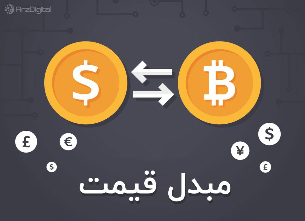 mokėti bitcoin su kredito kortele
