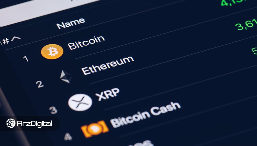 قیمت ارزهای دیجیتال در حال آماده شدن برای حرکت بزرگ بعدی؟