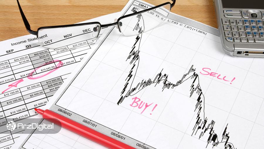 آموزش ساخت یک سیستم معاملاتی؛ از کجا شروع کنیم؟