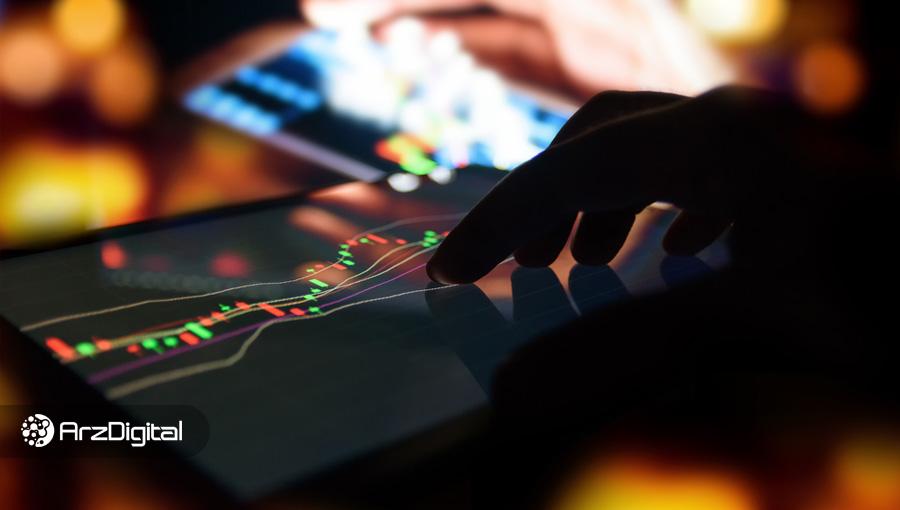 تقاطع طلایی و تقاطع مرگ در نمودار قیمت بیت کوین چیست و چگونه آن را تشخیص دهیم؟