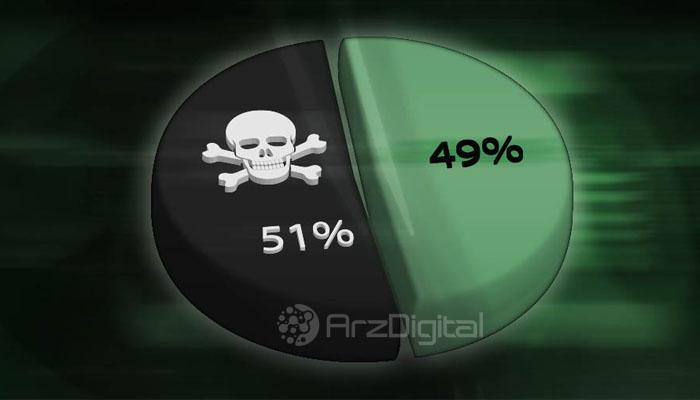 حمله ۵۱ درصدی