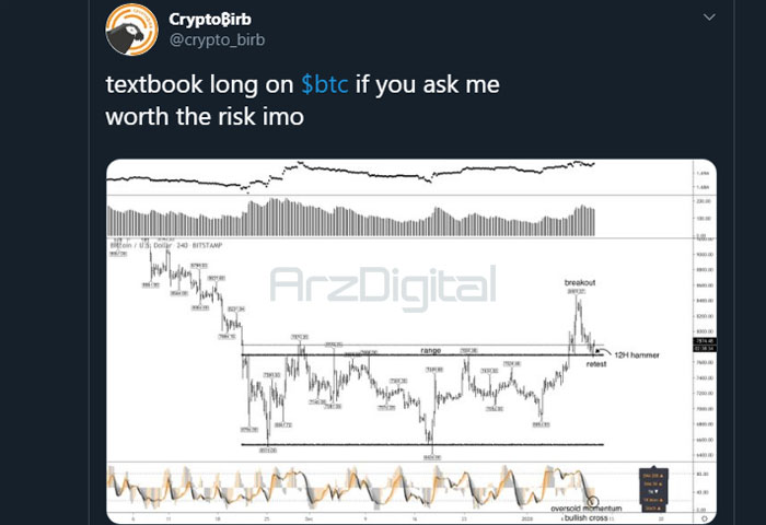 توییت CryptoBirb در مورد قیمت بیت کوین