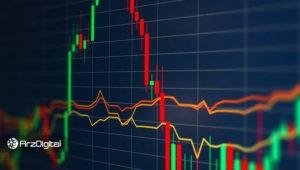 تحلیل بیت کوین: قیمت تا کجا سقوط میکند و اهداف بعدی صعود چیست؟