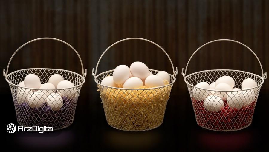 راهنمای متنوعسازی در سبد دارایی؛ همه تخم مرغهایتان را در یک سبد نگذارید