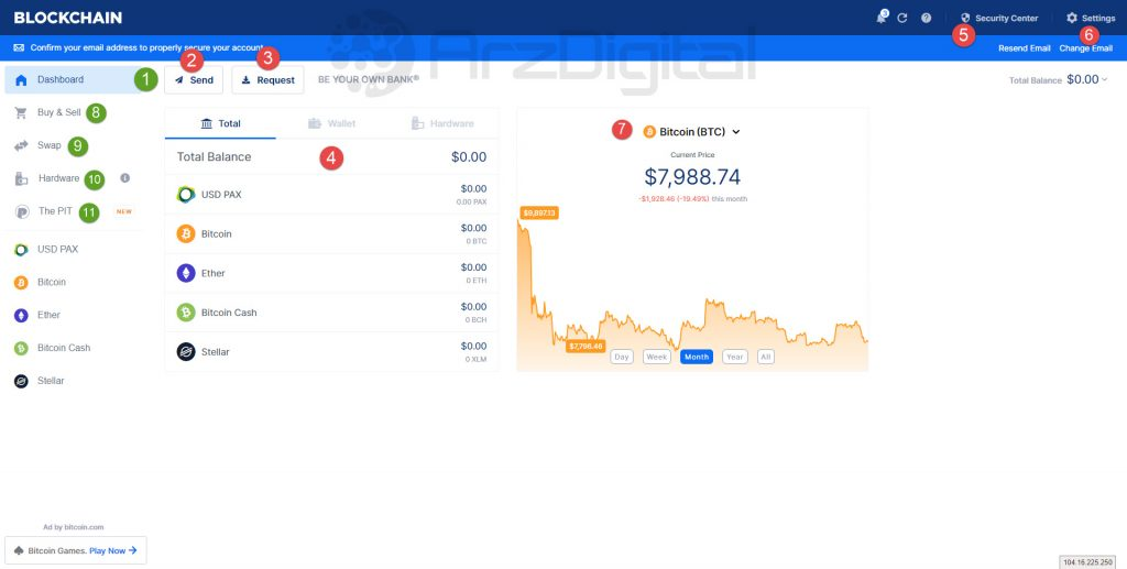 آموزش تصویری کیف پول بلاک چین (Blockchain.com) + نحوه گرفتن بکآپ
