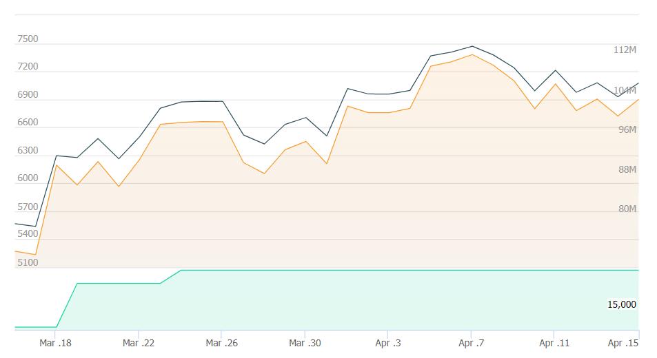 پس از بازگشایی کسبوکارها در آمریکا، قیمت بیت کوین چه واکنشی نشان خواهد داد؟