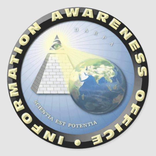 پرایوسی کوینها علیه ارزهای دیجیتال دولتی: نبردی برای روح جهان
