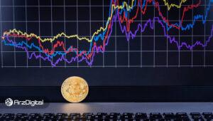 تحلیل قیمت بیت کوین؛ عبور از ۹,۳۰۰ دلار یا سقوط به ۸,۵۰۰ دلار؟