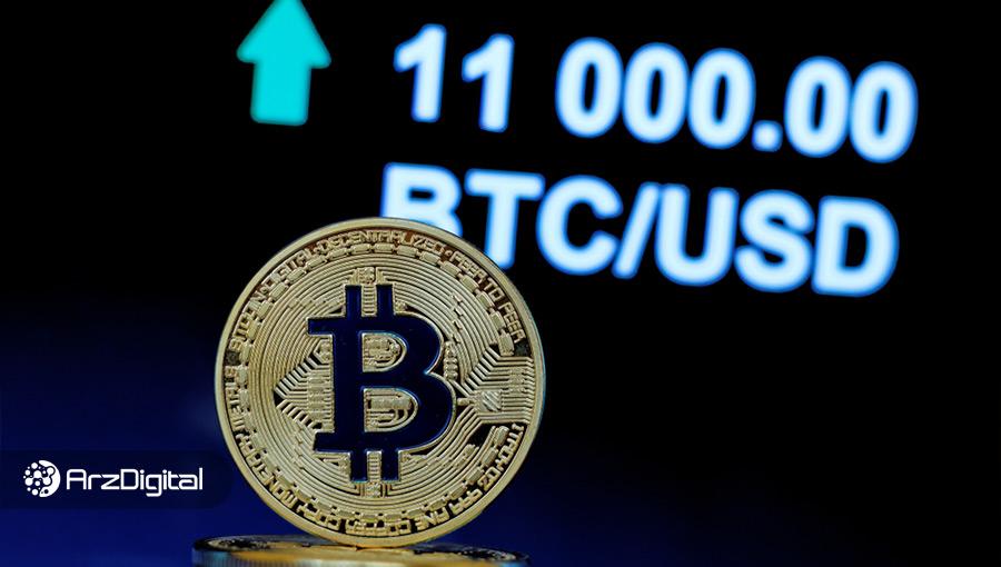 قیمت بیت کوین با رشد ۱۳ درصدی به بالای ۱۱,۰۰۰ دلار رسید
