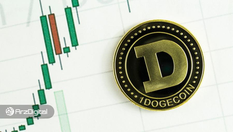 رشد ۱۲ درصدی قیمت دوج کوین در پی اشاره دوباره ایلان ماسک به این ارز دیجیتال
