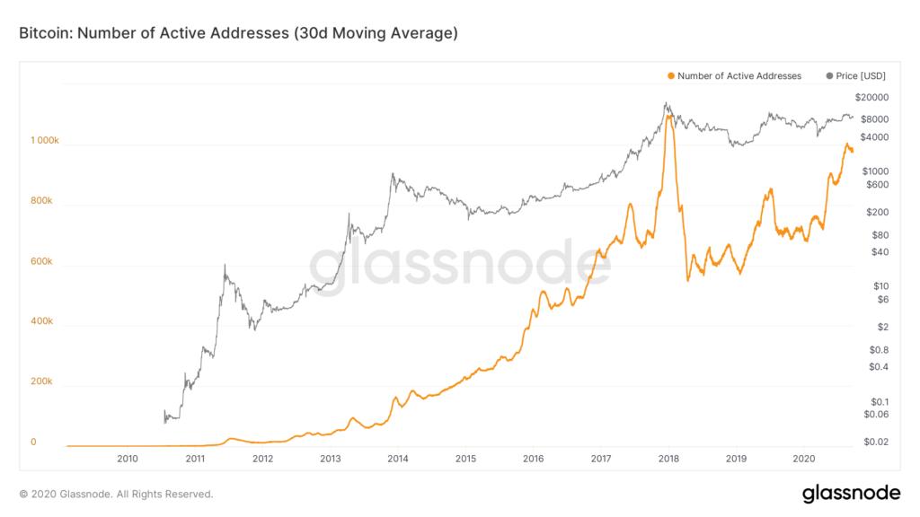 بلومبرگ: قیمت حقیقی بیت کوین ۱۵,۰۰۰ دلار است