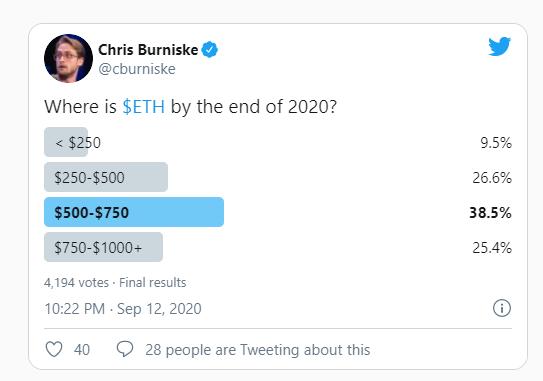 نتیجه نظرسنجی برنیسکی