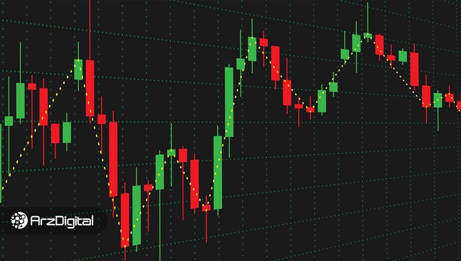تحلیل اختصاصی قیمت بیت کوین ۱۹ آبان (۹ نوامبر)