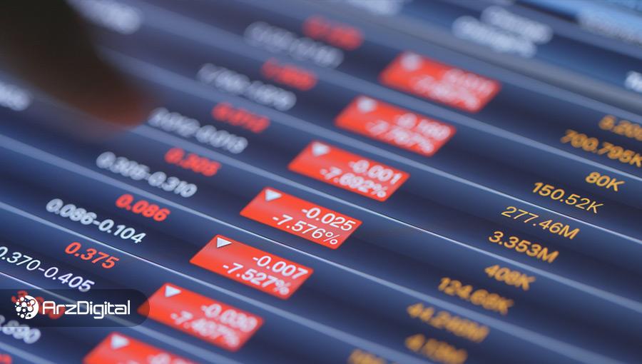 وضعیت بازار: رشد بیت کوین، سقوط وحشتناک ریپل