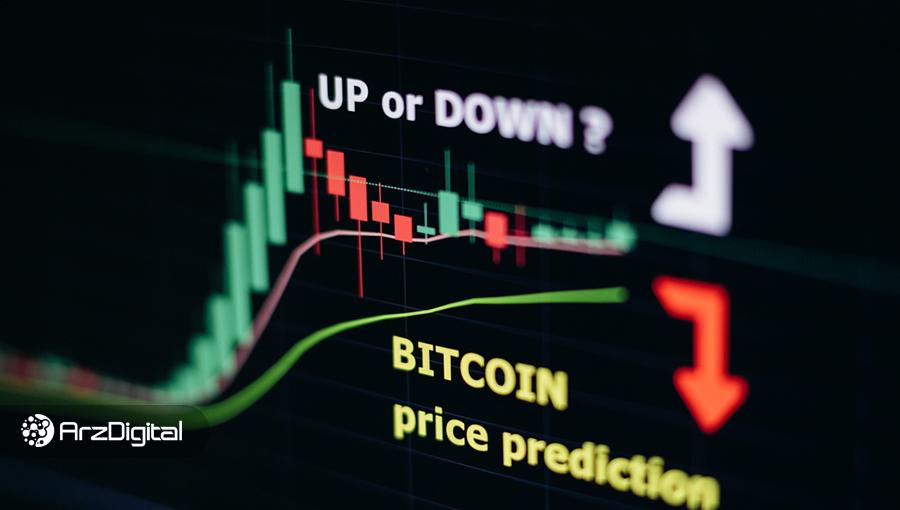 وضعیت بازار: بازگشت قیمت بیت کوین پس از کاهش به زیر ۲۸,۰۰۰ دلار